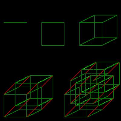10 dimensions